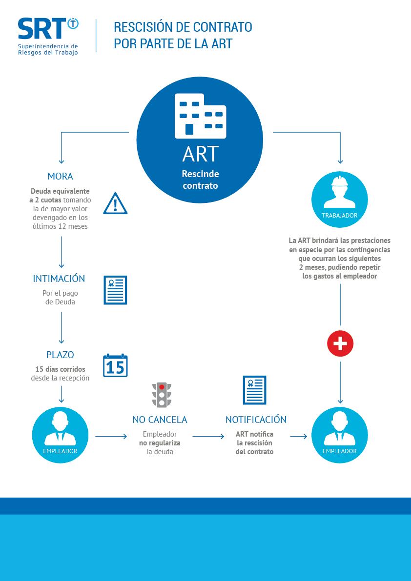 infografia_rescision-art
